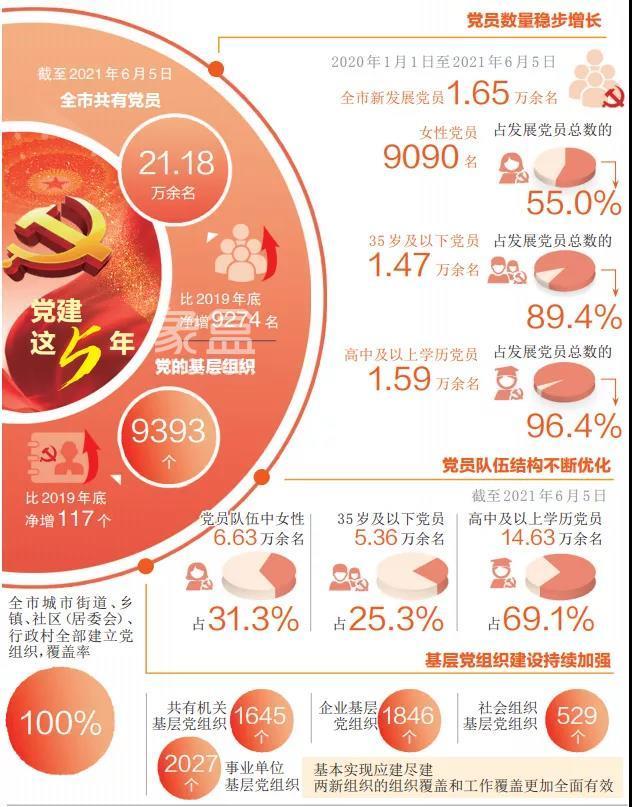 湘潭这五年①丨这就是,湘潭高质量发展的强劲动力