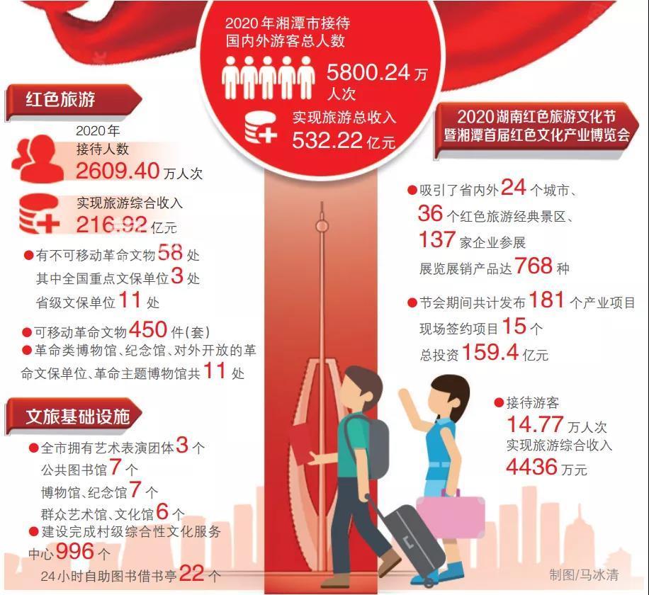 湘潭这五年⑦ | 为什么越来越多的人来这里?
